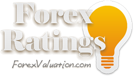 The Forex Rating Formula 4.1